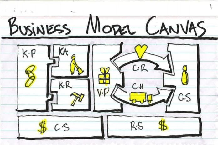 10 business models that bombed in 2010 (and will continue to rock in 2011)