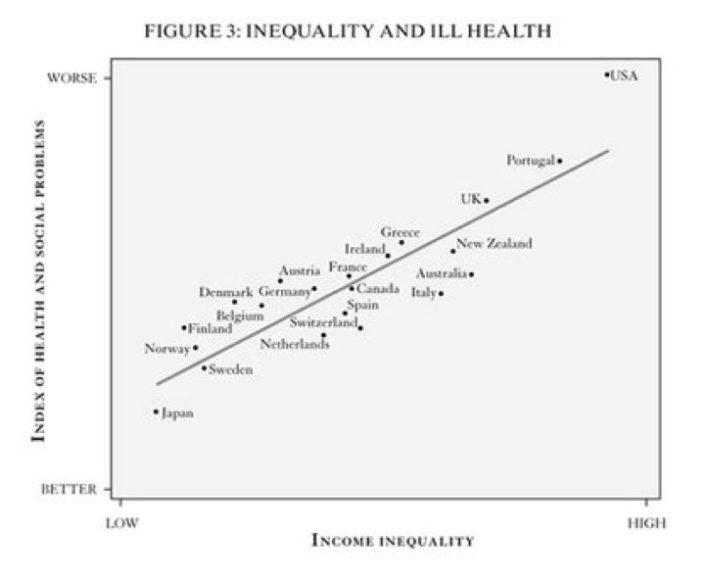 Desigualdade e doenças mentais - LUZ Geração Empreendedora