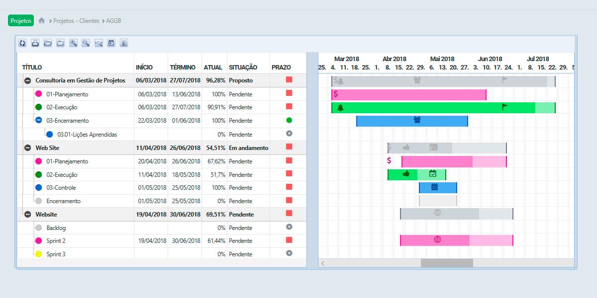 Como escolher um software de gerenciamento de projetos? - Artia