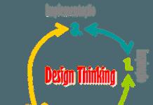 design Thinking - LUZ Geração empreendedora