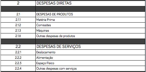 despesas diretas
