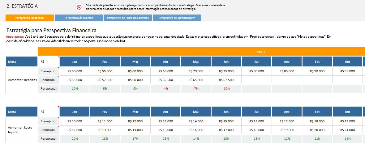 Balanced Scorecard - BSC - Designed Results