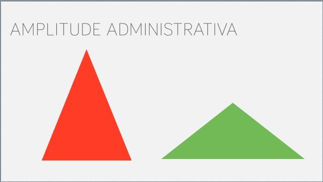 Cómo Reflejar Sobre Estructura Organizacional Organigrama
