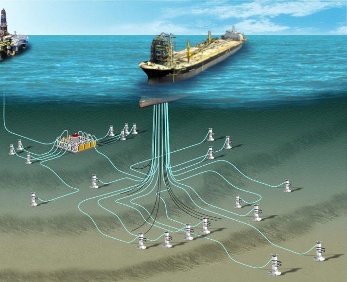 oil finder