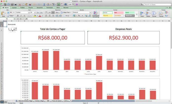 So verwenden Sie eine Excel-Tabelle - LUZ-Blog