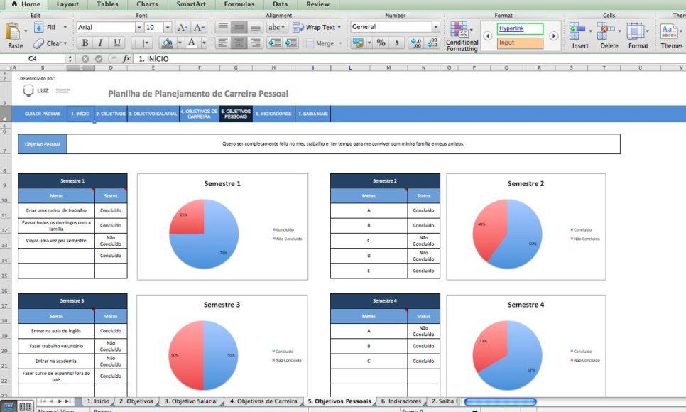 5 bereit für HR Analyst - LUZ Blog