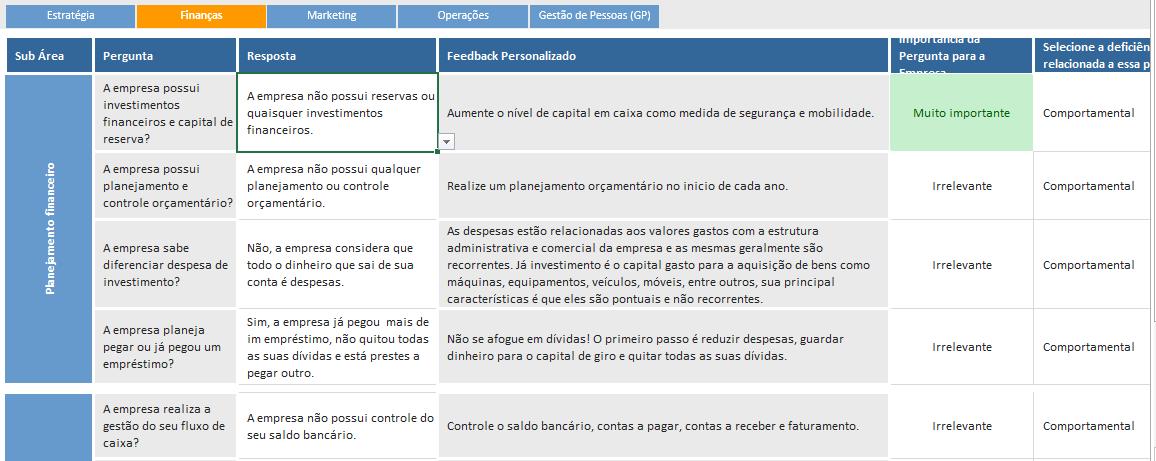 Diagnóstico empresarial - finanças