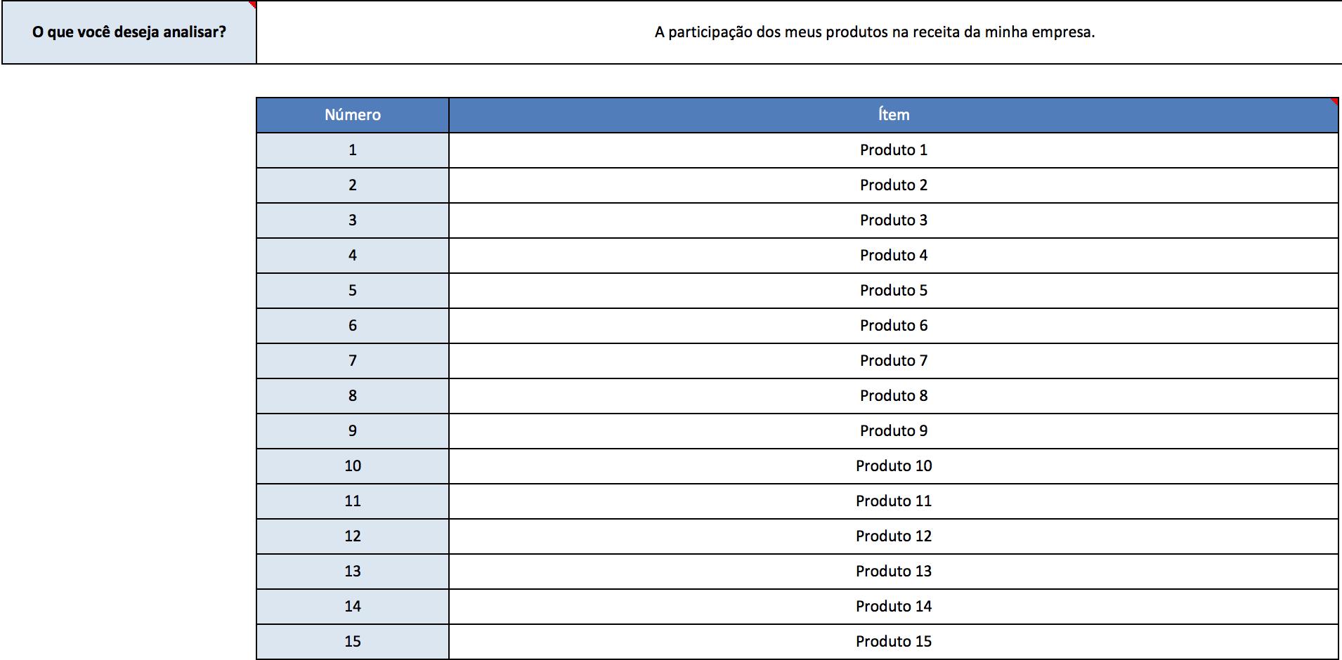 lista de causas e efeitos