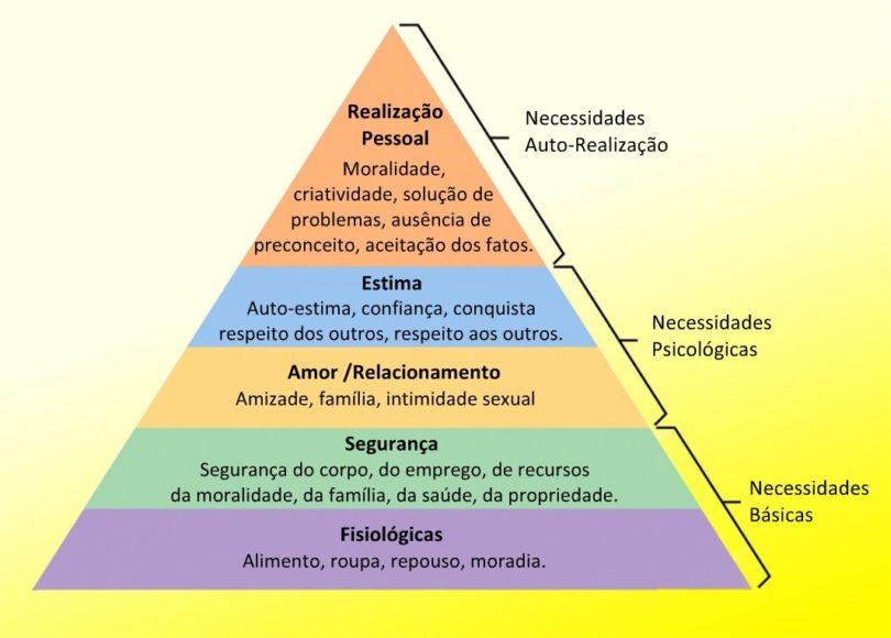 Teoria Comportamental: O que é e como aplicar 1