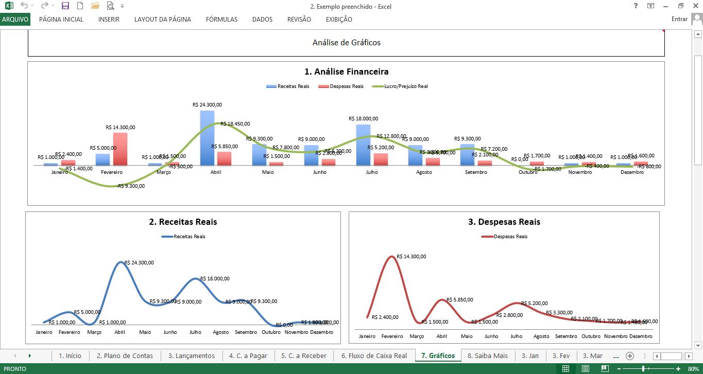 Gráficos para análise em planilha do excel
