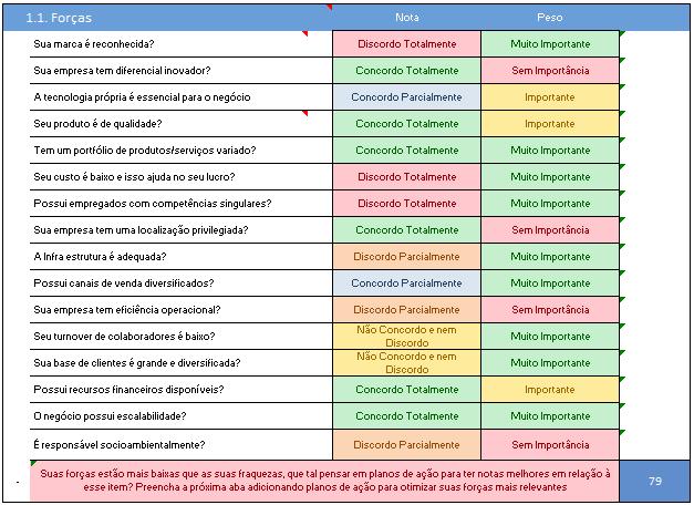 lista de análise swot - forças no excel