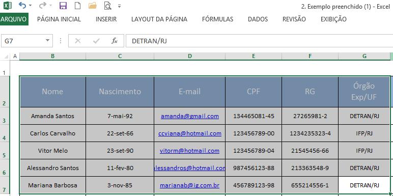 tabela de dados de funcionários