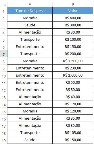 tabela simples para uso da formula somase no excel