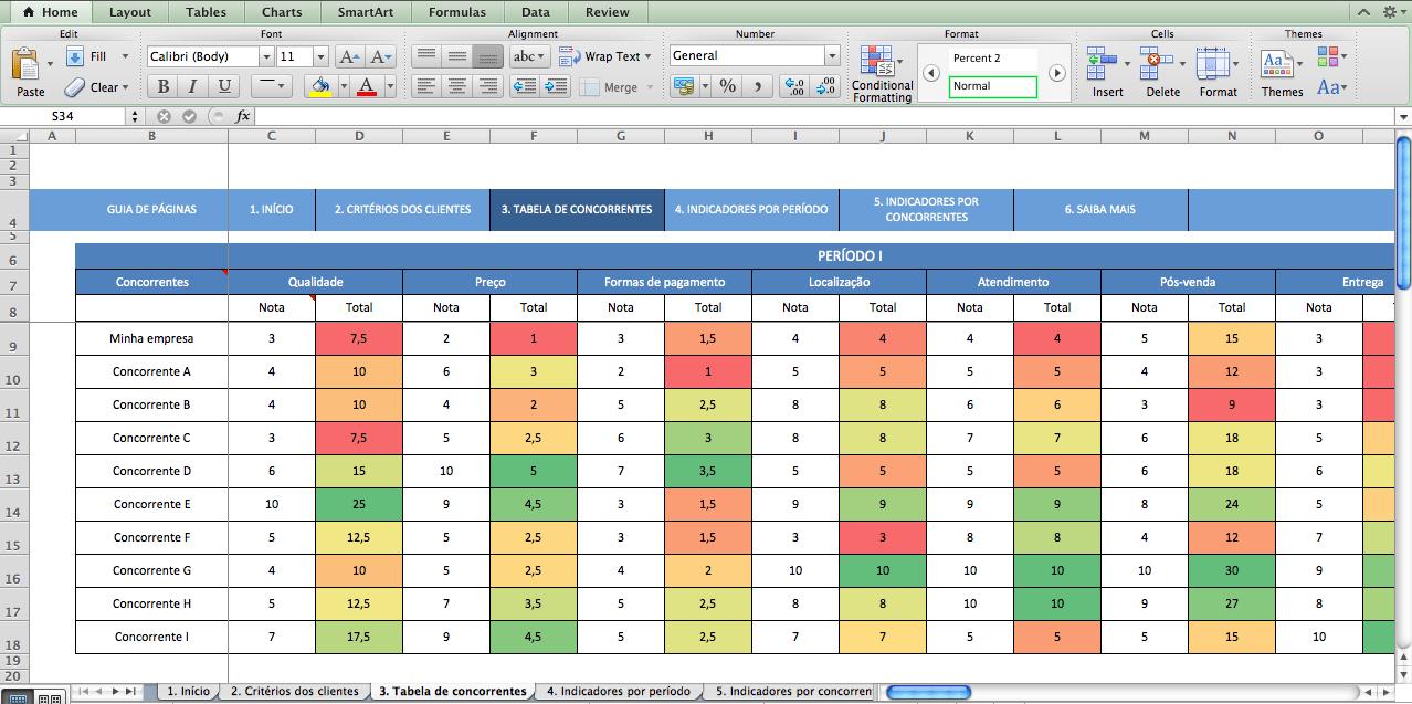 Screenshot - Análise de Concorrentes 2