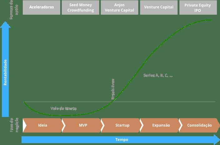 Valuation: o que é e como calcular o valor de uma empresa? - Séries de Investimento