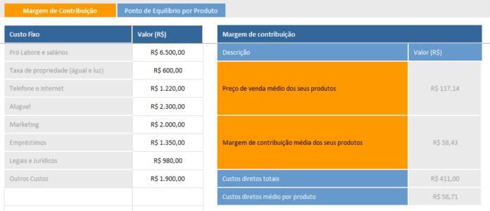 Break-even worksheet - contribution margin