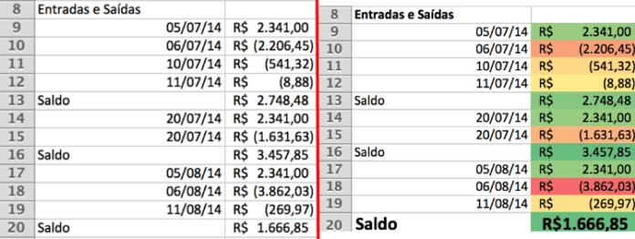 Formatação Condicional no Excel Cores