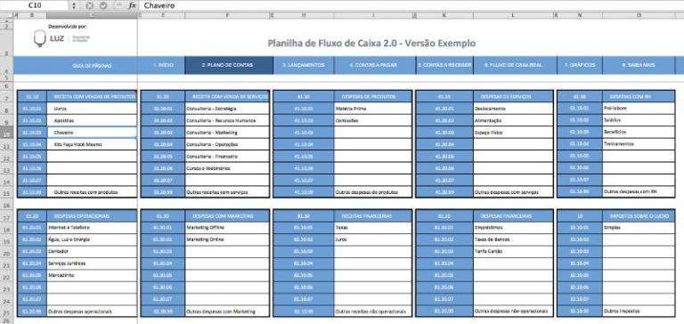 Wie Übertragen von Daten zwischen verschiedenen Spreadsheets - Blog LUZ