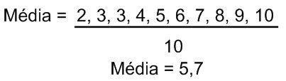 Como fazer média, mediana e desvio padrão.