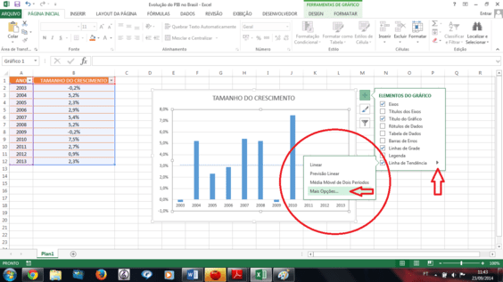 Learn to Use Dynamic Charts to Display Results! 1