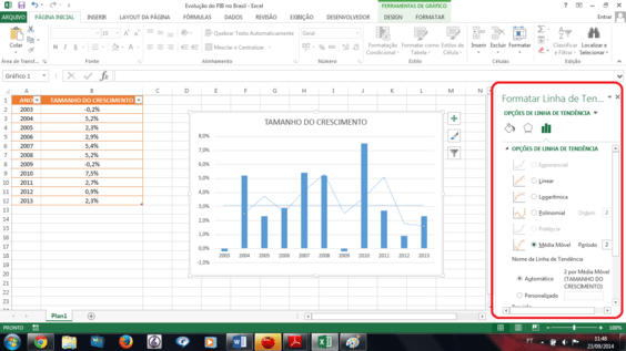Learn to Use Dynamic Charts to Display Results! 2