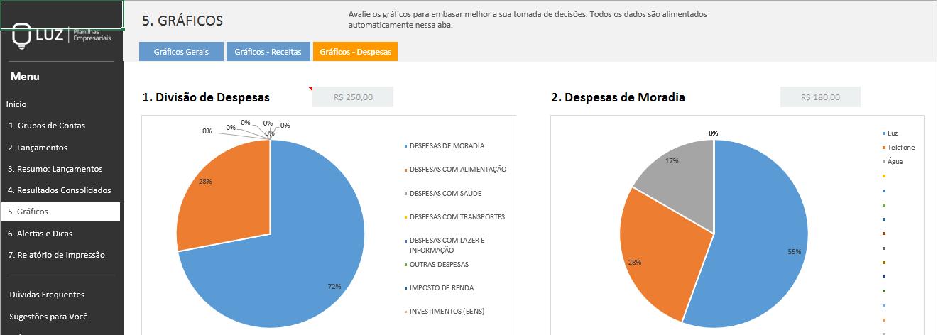 Gráficos de Planejamento Financeiro Pessoal
