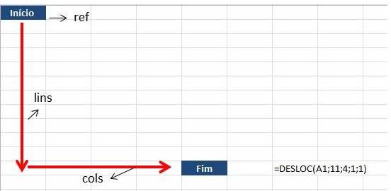 Excel offset and match function - Blog LIGHT