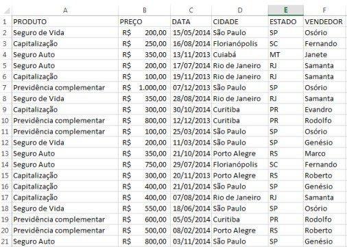 Saiba como fazer segmentação de dados no Excel