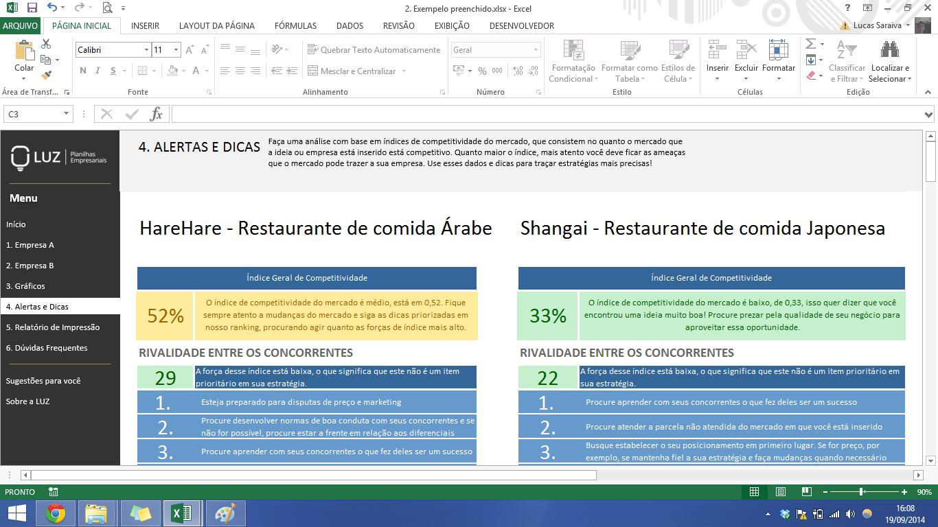 Análise de Mercado: Tipos, Como e Quando Fazer 1