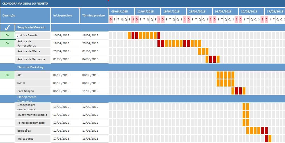 Planilha de gerenciamento de projetos - cronograma