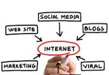 Afinal, o que é e pra que serve marketing digital?