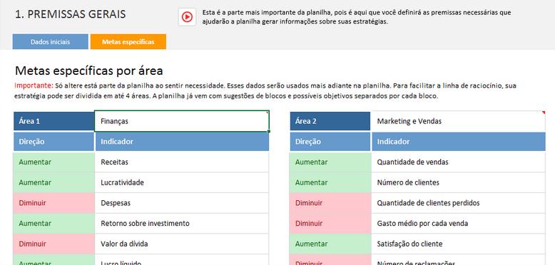 Strategic Planning: Goals and Indicators