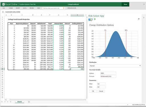 Meet the 10 best add-ins for Excel