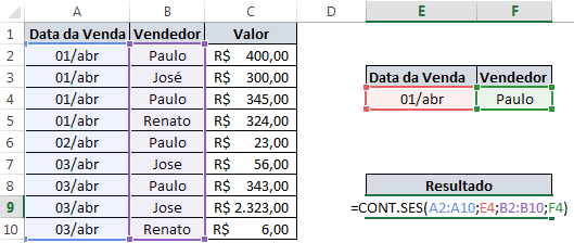 5 Funções de Contar no Excel
