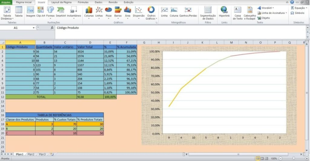 Aprenda a fazer curva ABC no Excel