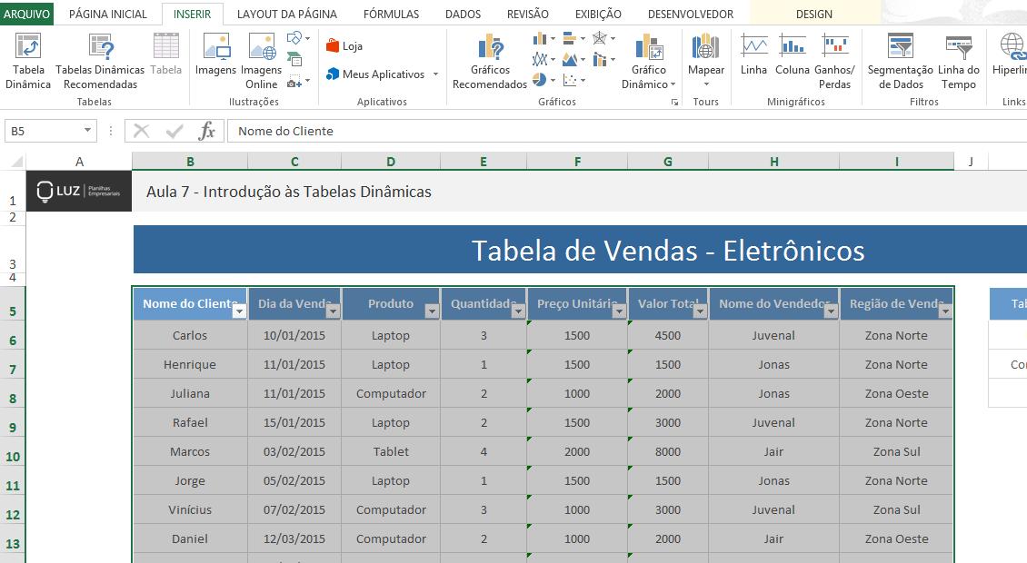 Relatório de tabela dinâmica - fonte de dados