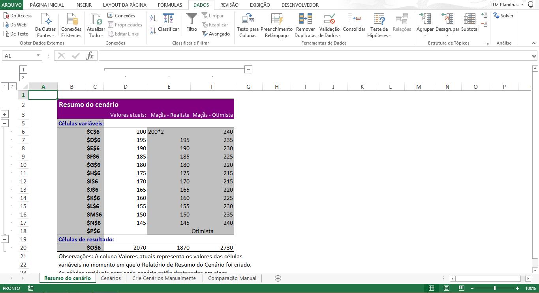Relatório de Cenários - Resumo de relatório