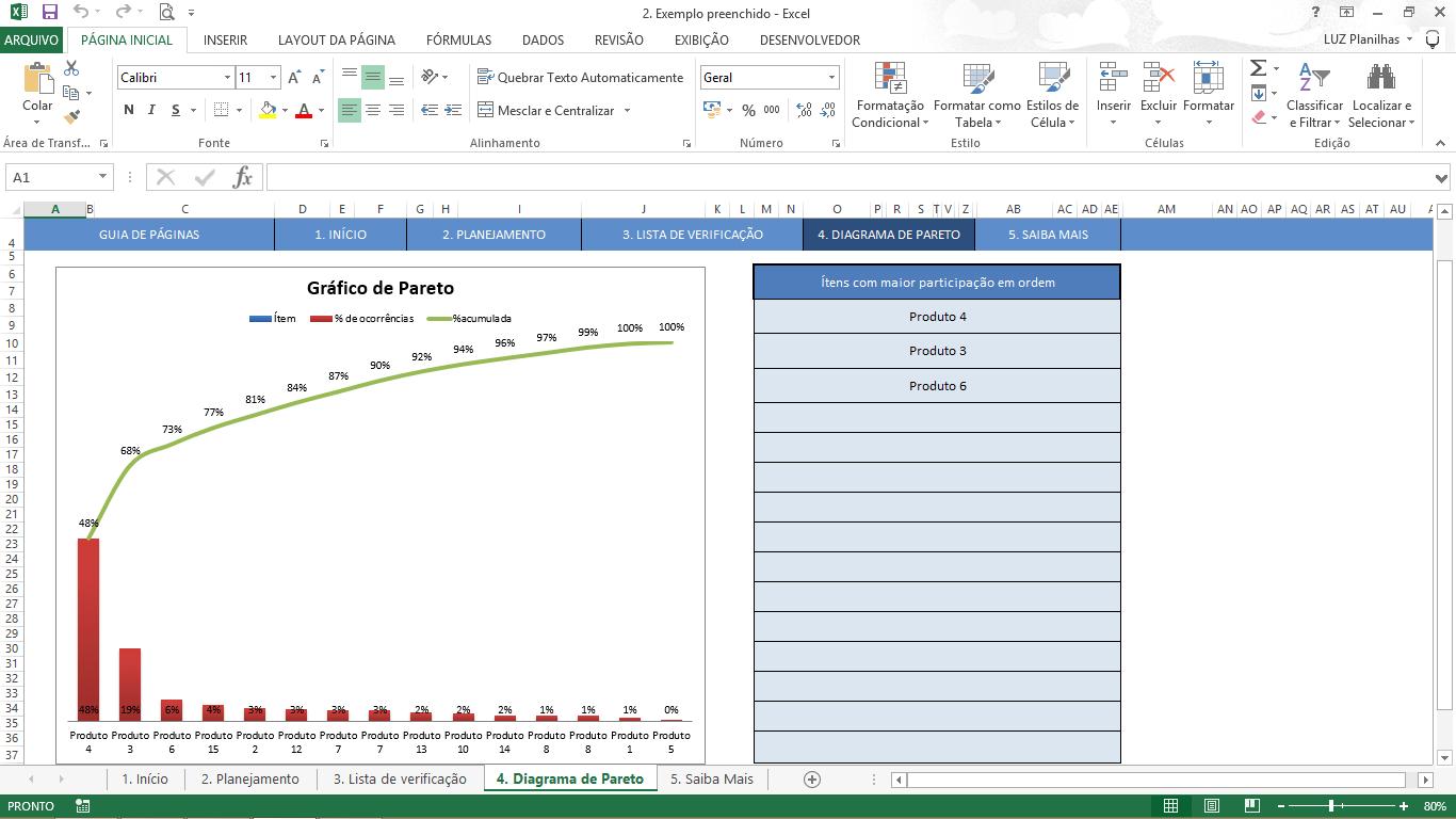 Ferramentas da Qualidade - Diagrama de Pareto em Excel