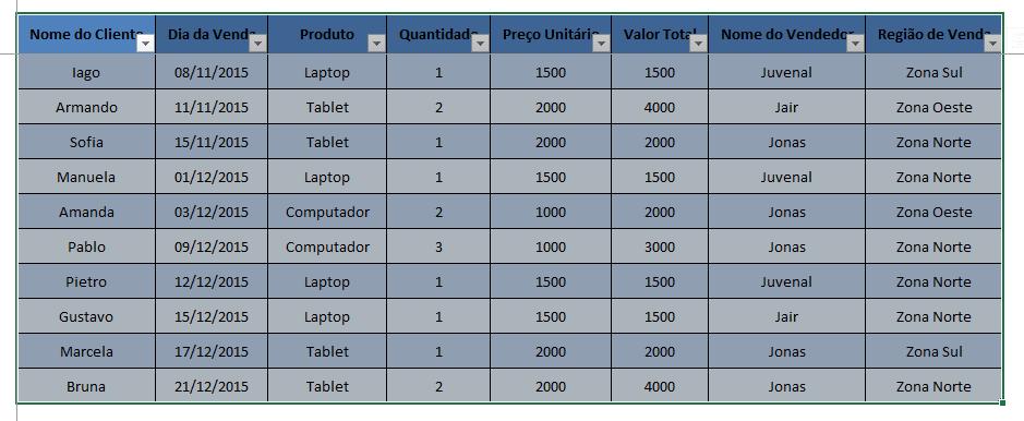 Como fazer tabela no Excel - exemplo tabela pronta