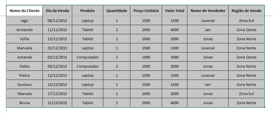 Como fazer tabela no Excel - exemplo intervalo selecionado