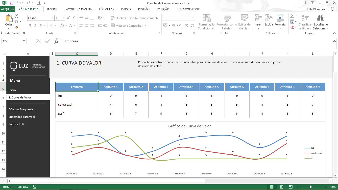Planilhas prontas grátis - planilha de curva de valor