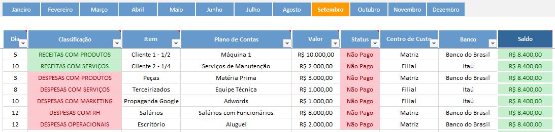 Projeção Financeira - Contas a pagar setembro