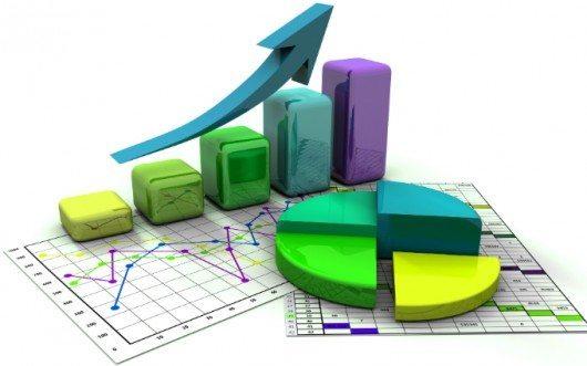 Projeção Financeira - Relatórios e gráficos