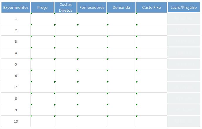 Simulação de Monte Carlo no Excel - Experimentos