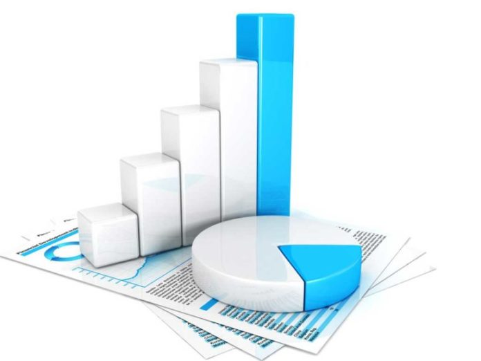 Como mensurar indicadores de desempenho
