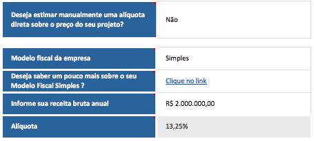 Precificação de projeto de consultoria - impostos
