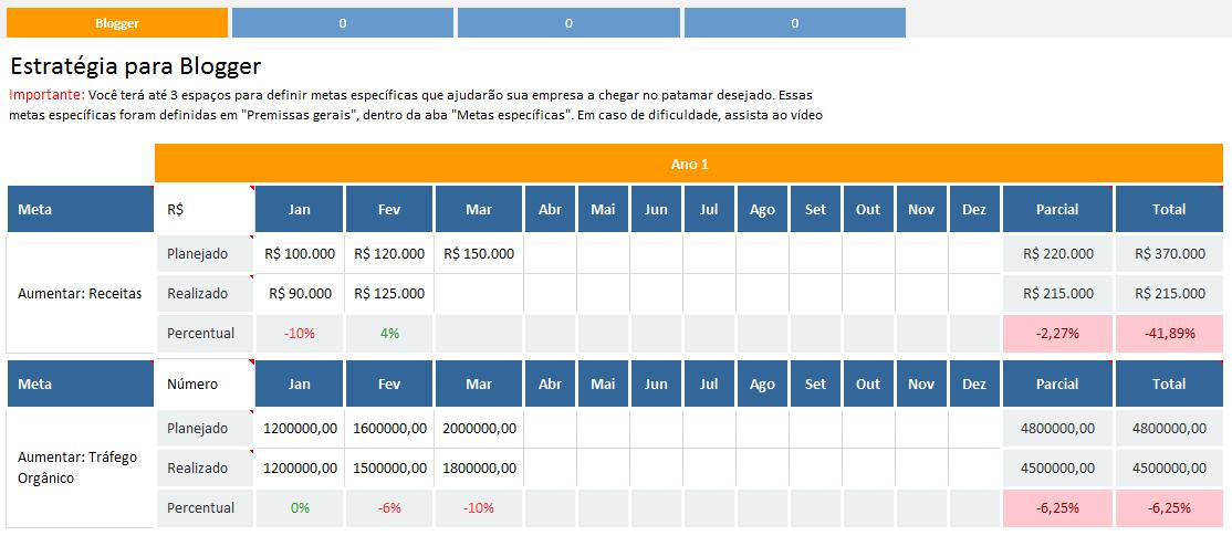 OKR - Planejamento Estratégico - Key results