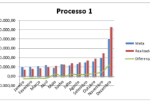 Process optimization with excel