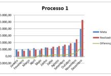 Otimização de processos com excel