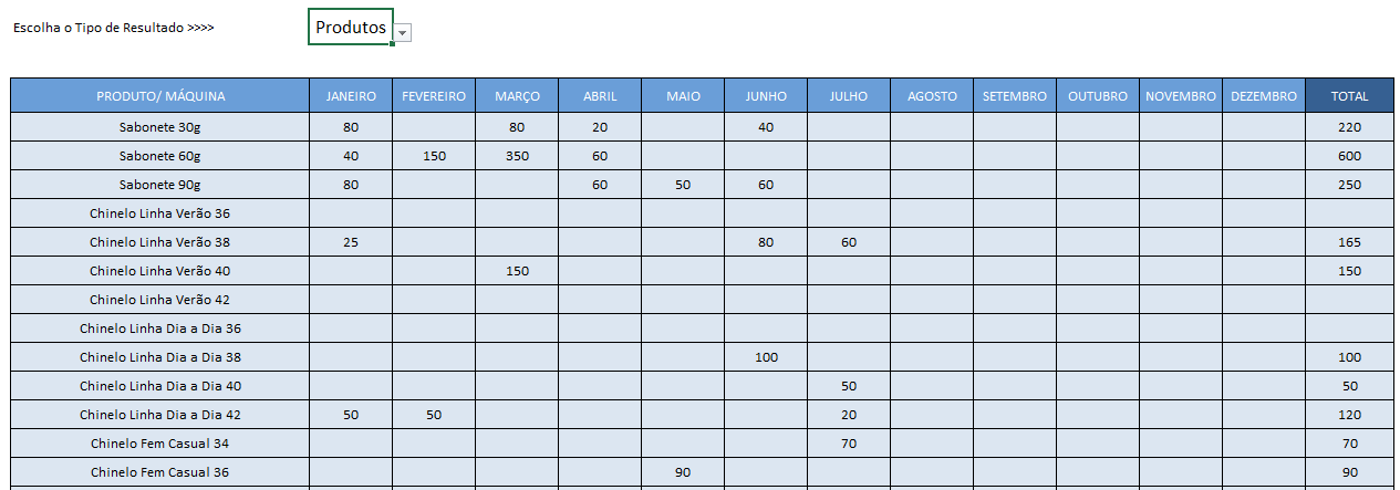 Production Control Worksheet - Quantity Produced
